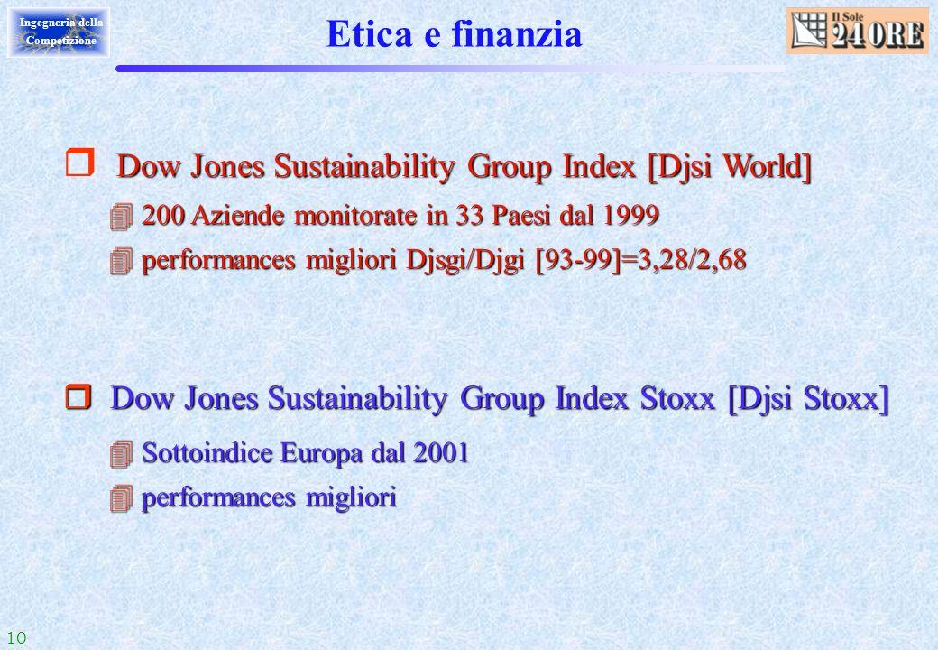 Etica e finanzia Dow Jones Sustainability Group Index [Djsi World]